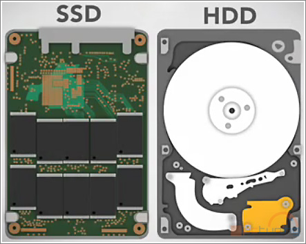 Differenza disco ssd-magn